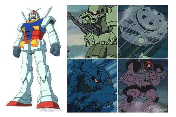 Nhập môn Gundam - Mobile Suit hình dáng giống người