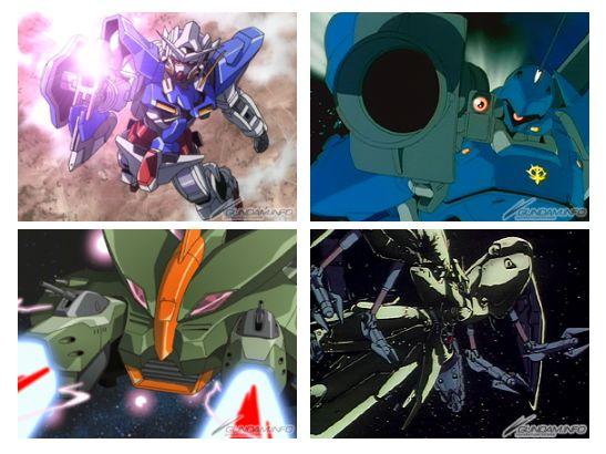 Nhập môn Gundam - Mobile Suit hình dáng