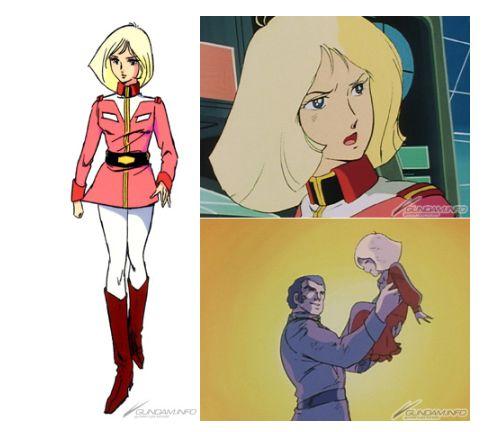 những quý cô trong seri phim Gundam sayla