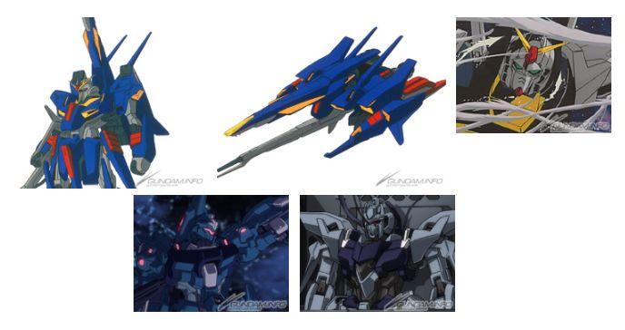 quá trình nghiên cứu và phát triển Gundam Zeta