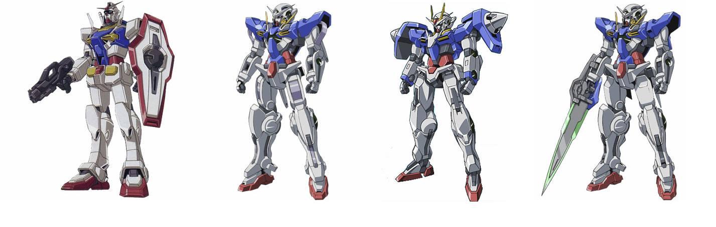 thuật ngữ Gundam và Gunpla